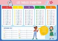 Marie Bretin - Les tables d'addition.