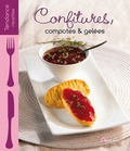 Losange - Confitures, compotes & gelées.