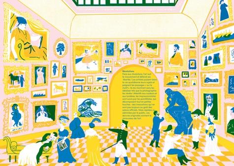 Le grand inventaire de l'art
