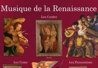 Panorama de lhistoire des arts et de la musique - La Renaissance, 2 posters.pdf