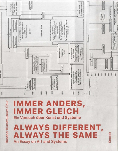 Lynn Kost et Walead Beshty - Always different, always the same - An essay on art and systems.