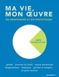 Marabout - Ma vie, mon oeuvre en graphiques et en statistiques.