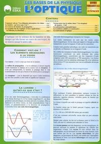 Feriasdhiver.fr Les bases de la physique - L'optique Image