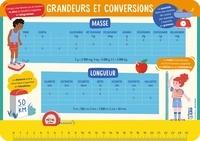 Birrascarampola.it Grandeurs et conversions Image
