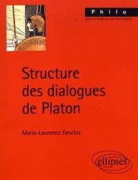 Structure des dialogues de Platon.pdf