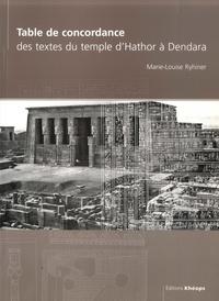 Marie-Louise Ryhiner - Table de concordance des textes du Temple d'Hathor à Dendera.