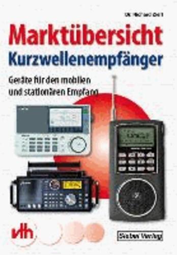 Marktübersicht Kurzwellenempfänger - Geräte für den mobilen und stationären Empfang.