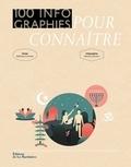 Matthieu Grimpret - 100 infographies pour connaître les religions.