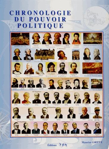 Maurice Griffe - Chronologie du pouvoir politique.