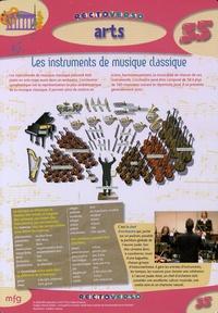 Arts : les instruments de musique classique.pdf
