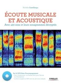 Controlasmaweek.it Ecoute musicale et acoustique - Avec 420 sons et leurs sonagrammes décryptés Image