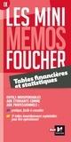 Michelle Pascal-Falguières - Tables financières et statistiques.
