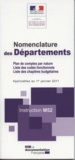 Ministère du Budget - Nomenclature des départements - Instruction M52.