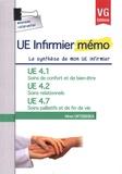 Miren Urtizberea - UE 4.1 Soins de confort et de bien-être, UE 4.2 Soins relationnels, UE 4.7 Soins palliatifs et de fin de vie.