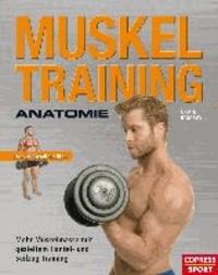 Muskeltraining Anatomie - Mehr Muskelmasse mit gezieltem Hantel- und Seilzug-Training.