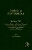 Nanomedicine - Infectious Diseases, Immunotherapy, Diagnostics, Antifibrotics, Toxicology and Gene Medicine.