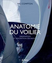 Deedr.fr Anatomie du voilier - Observation et description des yachts Image