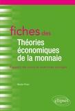 Nicolas Piluso - Fiches des théories économiques de la monnaie - Rappels de cours et exercices corrigés.