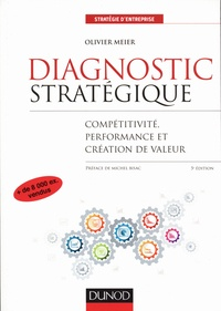 Olivier Meier - Diagnostic stratégique - Compétitivité, performance et création de valeur.