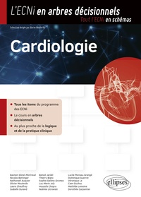 Olivier Mouterde - Cardiologie.