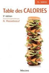 Feriasdhiver.fr Table des calories Image