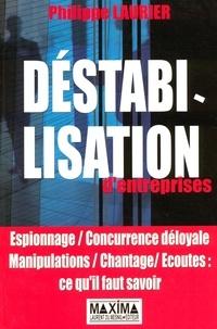 Déstabilisation dentreprises.pdf