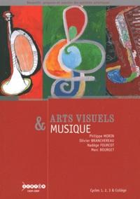 Rhonealpesinfo.fr Arts visuels & musique - Cycles 1, 2, 3 & Collège Image