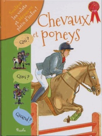 Alixetmika.fr Chevaux et poneys - Qui ? Quoi ? Quand ? Image