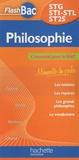 Pierre-Jean Dessertine - Philosophie STG/STI/STL/ST2S.