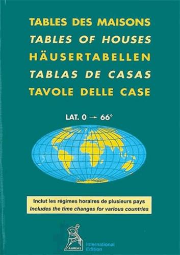 Placidus - .