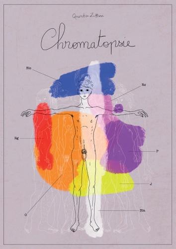 Chromatopsie