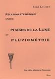 René Loubet - .