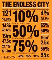 Ricky Burdett et Deyan Sudjic - The Endless City.