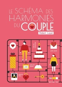 Robert Luyat - Le schéma des harmonies de couple.