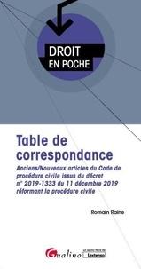 Romain Raine - Table de correspondance - Anciens-nouveaux articles du code de procédure civile issus du décret n° 2019-1333 du 11 décembre 2019 réformant la procédure civile.