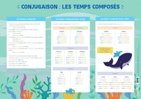 Rue des écoles - Conjugaison : les temps composés.