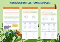 Rue des écoles - Conjugaison : les temps simples.