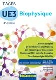 Salah Belazreg et Rémy Perdrisot - UE3 Biophysique.