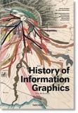 Sandra Rendgen - History of Information Graphics.