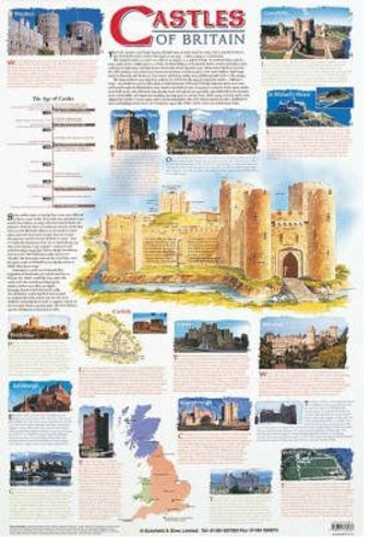 Schofield - Castles of Britain - Poster.