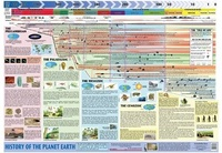 Schofield - History of Planet Earth - Poster.