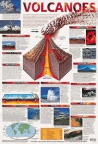 Schofield - Volcanoes - Poster.