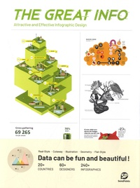 SendPoints - The great info attractive and effective infographic design.