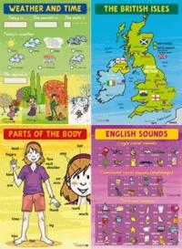 Quatre posters pour la classe danglais en primaire.pdf