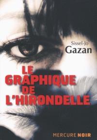 Sissel-Jo Gazan - Le graphique de l'hirondelle.