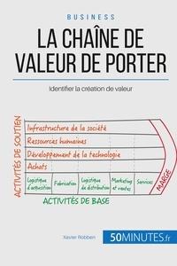 La chaîne de valeur de Michael Porter - Comment identifier sa valeur ajoutée ?.pdf