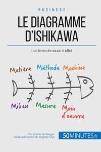 Ariane de Saeger - Le diagramme d'Ishikawa et les liens de cause à effet - Comment remonter à la source d'un problème ?.