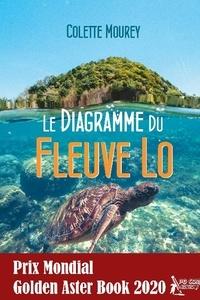 Colette Mourey - Le Diagramme du Fleuve Lo.