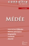 Pierre Corneille - Médée - Fiche de lecture.