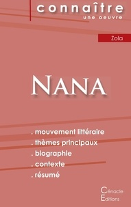 Emile Zola - Nana - Fiche de lecture.